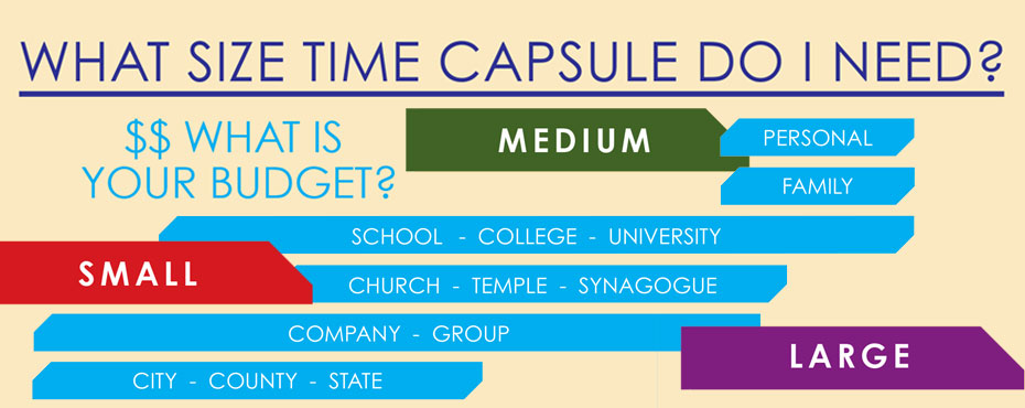 Time Capsule Size